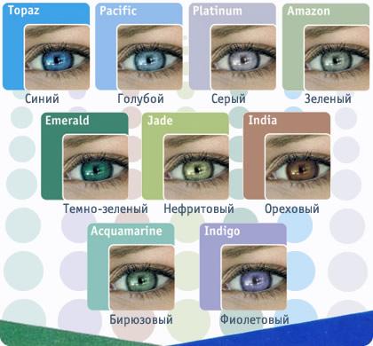 Контактные линзы SofLens Natural Colors